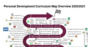 Curriculum Overview and Subject Links